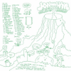 Jonwayne: Oodles of Doodles